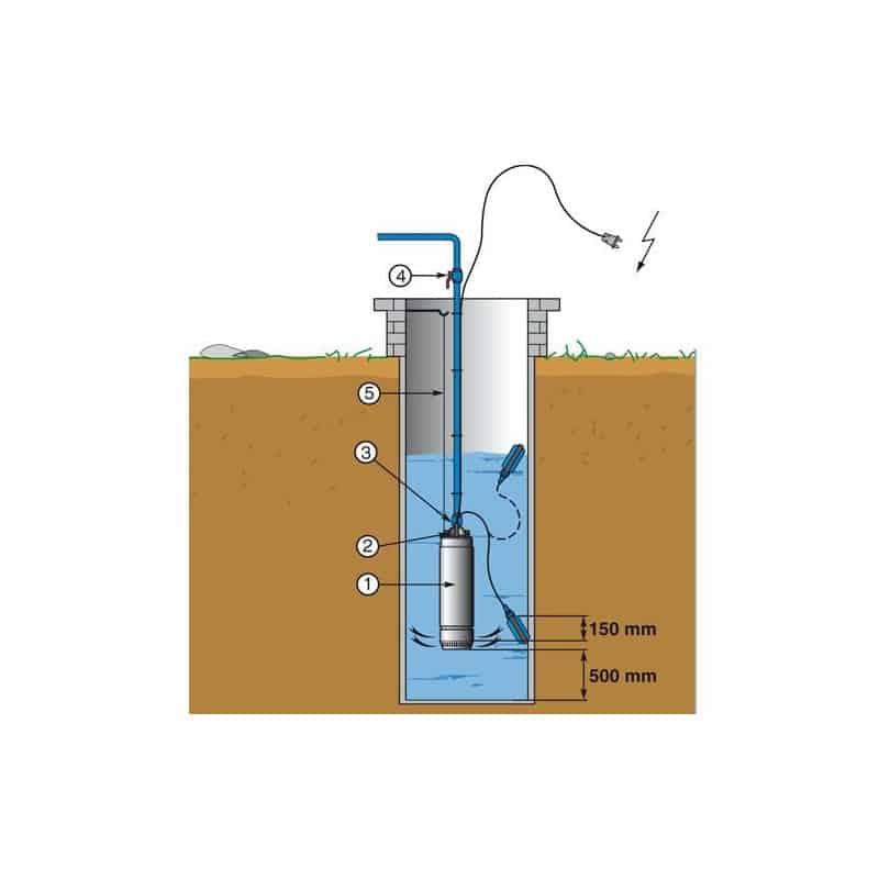 lowara pompe de puit 5 pour eau claire 0 75 kw 5 2 a sc207c pompe de puits. Black Bedroom Furniture Sets. Home Design Ideas