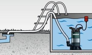 Pompe de piscine - Matériel de filtration & évacuation des eaux usées